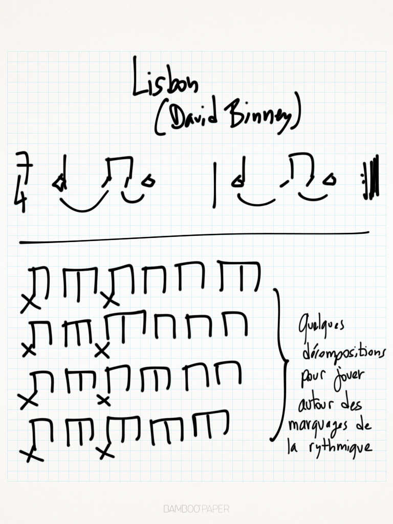 Lisbon - Groupes de notes